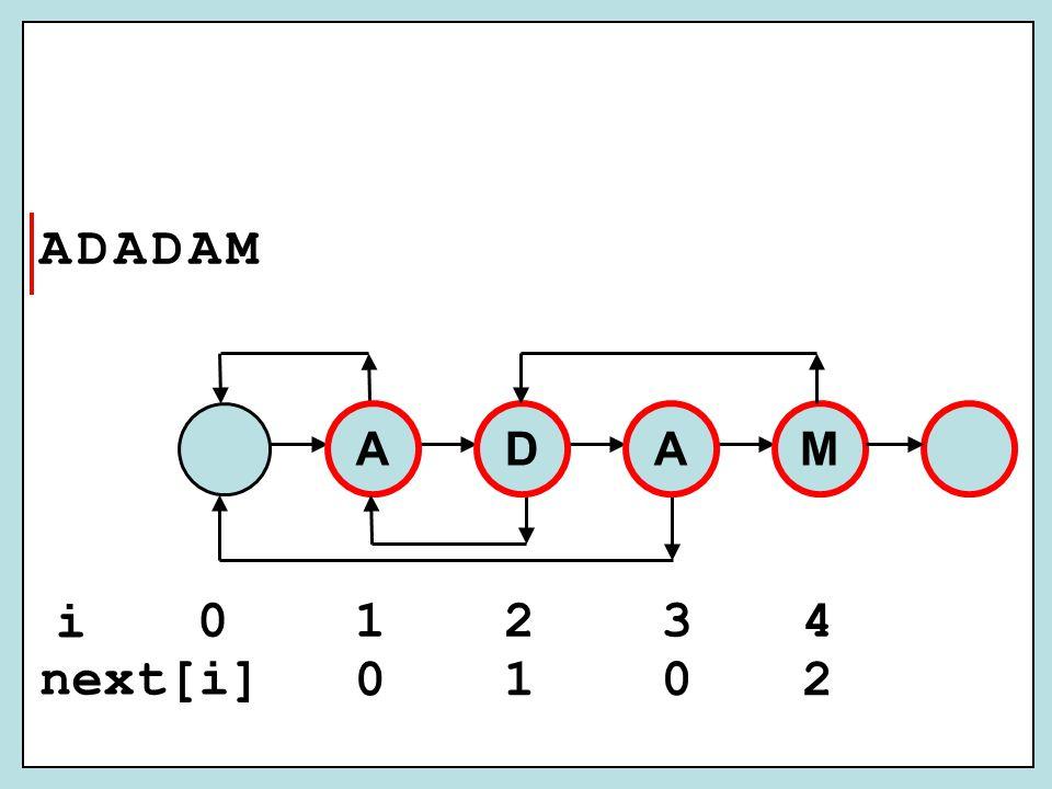 A D A D A M A A D D A A M M i 1 2 3 4 next[i] 1 2